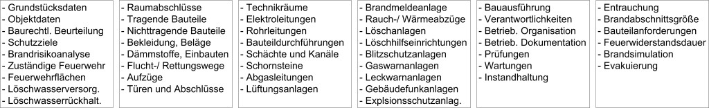 Brandschutz Übersicht 2014 01 10 Untergruppen 600 dpi
